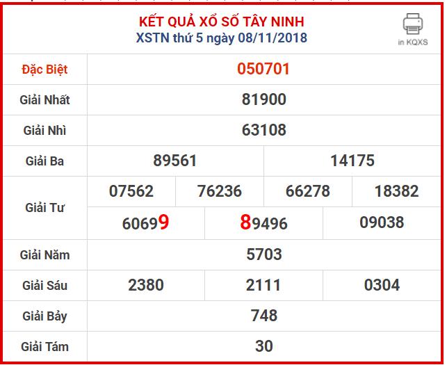 cau lo bach thu xs Tay Ninh 15-11-2018