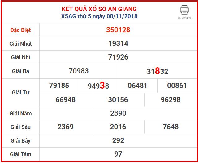 du doan cau lo bach thu xs An Giang 15-11-2018