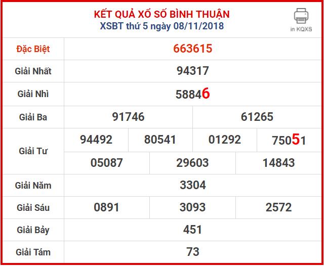 soi cau xsmn 15-11-2018 - du doan cau lo bach thu xs Binh Thuan
