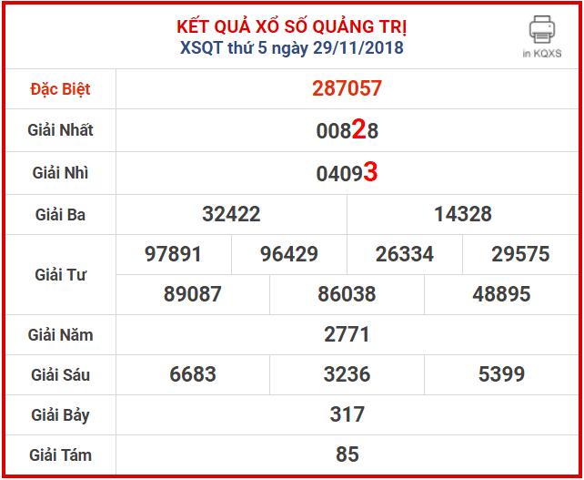 soi cau xsmt 6-12-2018 - du doan lo bach thu xs Quang Tri