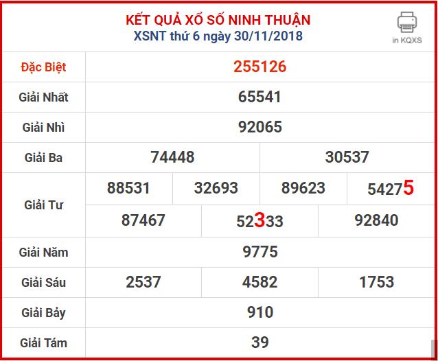 soi cau xsmt 7-12-2018 - phan tich du doan cau lo bach thu xs Ninh Thuan