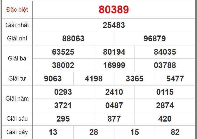 Dự đoan Xổ Số Miền Bắc 30 1 2020 Thứ 5 Soi Cầu Kết Quả Xố Số Miền Bắc 30 01 2020