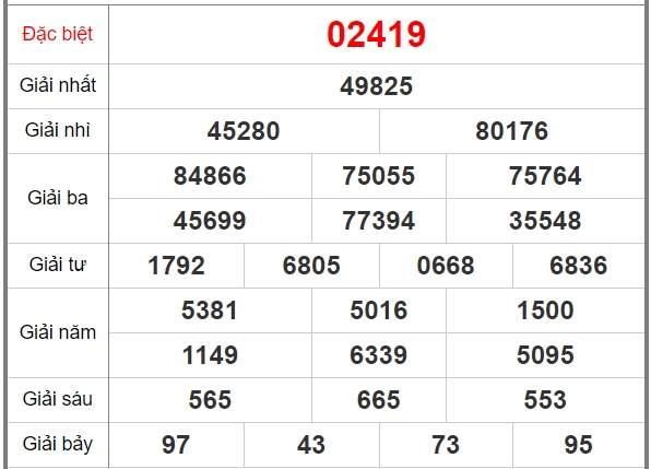 Soi Cầu XSMB 12/5/2020, Dự Đoán KQXS Miền Bắc 12-05-2020, soi cầu xsmb, soi cau xsmb, dự đoán xsmb, du doan xsmb, xsmb, soi cau xo so mien bac, soi cầu xổ số miền bắc