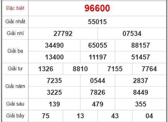 Soi Cầu XSMB 20/5/2020, Dự Đoán KQXS Miền Bắc 20-05-2020, soi cầu xsmb, soi cau xsmb, dự đoán xsmb, du doan xsmb, xsmb, soi cau xo so mien bac, soi cầu xổ số miền bắc