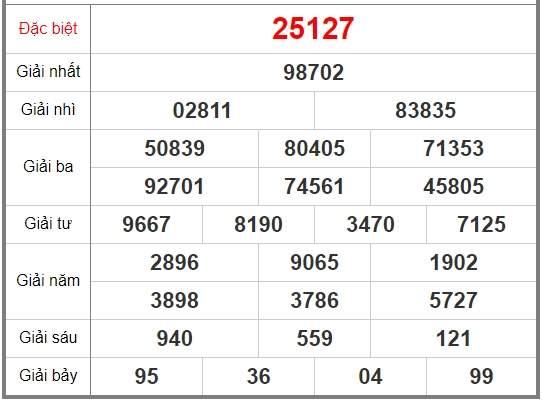 Soi Cầu XSMB 22/6/2020, Dự Đoán KQXS Miền Bắc 22-06-2020, soi cầu xsmb, soi cau xsmb, dự đoán xsmb, du doan xsmb, xsmb, soi cau xo so mien bac, soi cầu xổ số miền bắc