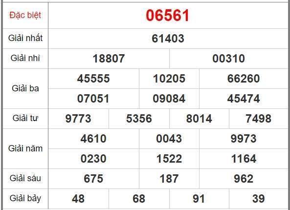 Soi Cầu XSMB 28/5/2020, Dự Đoán KQXS Miền Bắc 28-05-2020, soi cầu xsmb, soi cau xsmb, dự đoán xsmb, du doan xsmb, xsmb, soi cau xo so mien bac, soi cầu xổ số miền bắc