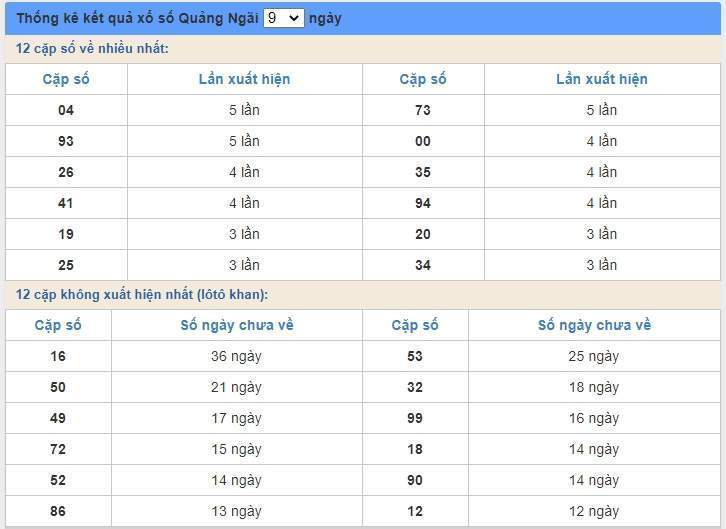 soi cầu XSMT 13/6/2020, Dự đoán xổ số miền trung 13-06-2020, soi cầu xsmt, soi cau xsmt, du doan xsmt, dự đoán xsmt, xsmt, du doan xo so mien trung, dự đoán xổ số miền trung