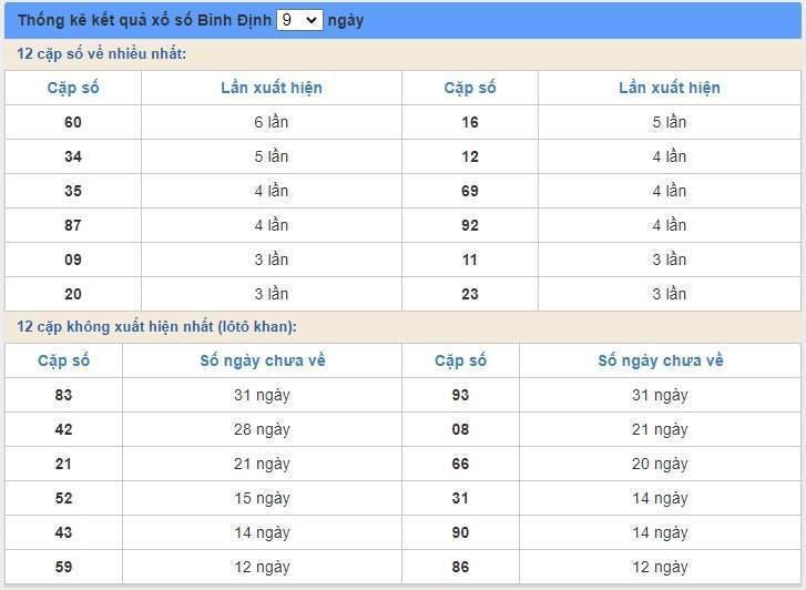 soi cầu XSMT 18/6/2020, Dự đoán xổ số miền trung 18-06-2020, soi cầu xsmt, soi cau xsmt, du doan xsmt, dự đoán xsmt, xsmt, du doan xo so mien trung, dự đoán xổ số miền trung