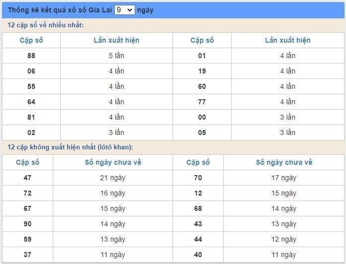 soi cầu XSMT 26/6/2020, Dự đoán xổ số miền trung 26-06-2020, soi cầu xsmt, soi cau xsmt, du doan xsmt, dự đoán xsmt, xsmt, du doan xo so mien trung, dự đoán xổ số miền trung